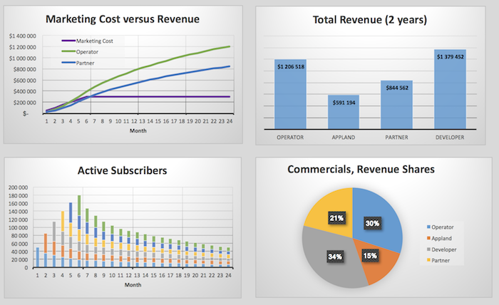 Business Calculator Graphs.png